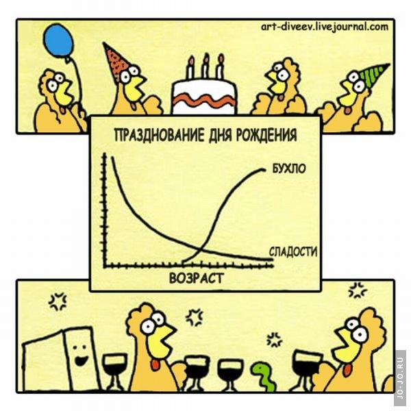 Поздравления с днем рождения юмор картинки