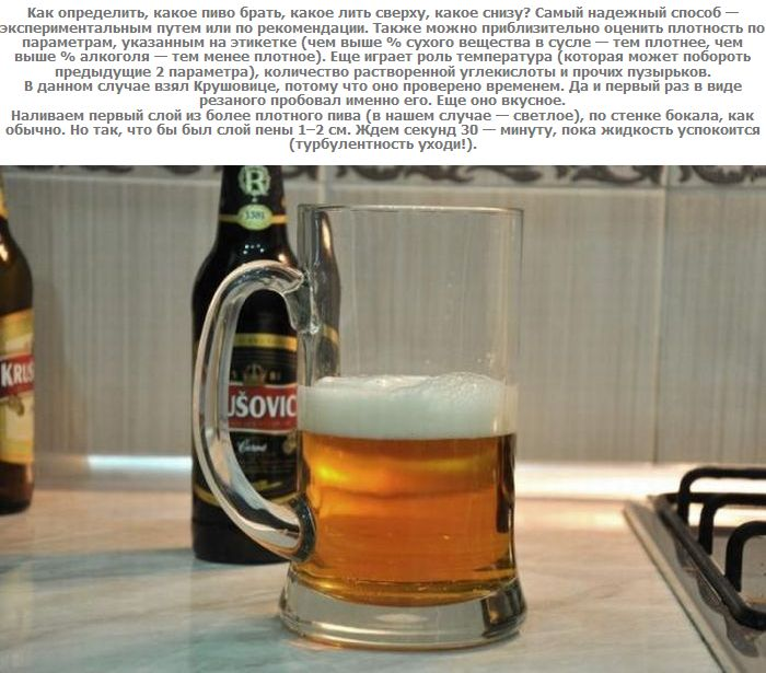 Как сделать пиво дома фото 515