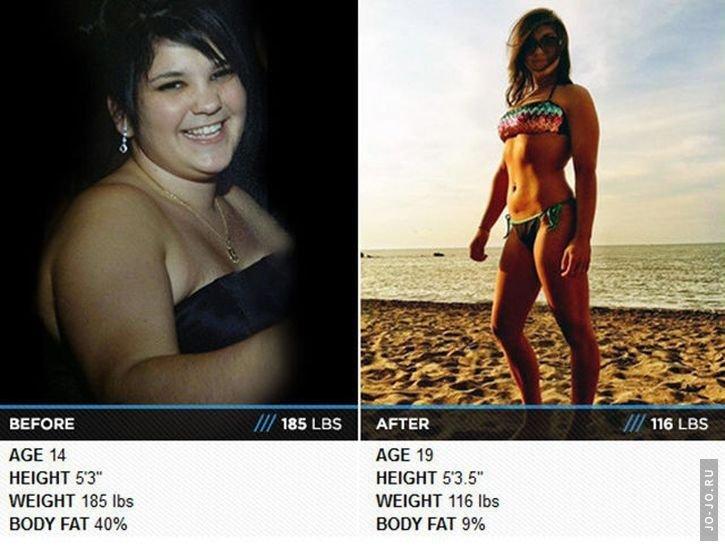 похудели до и после