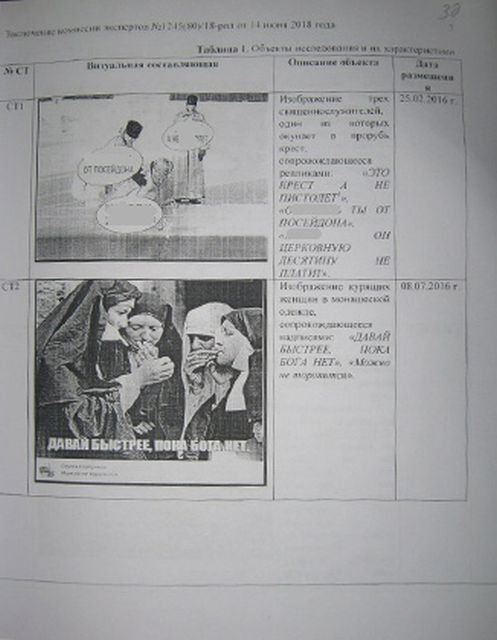История Марии Мотузной, которой грозит тюремный срок за мемы в социальной сети (10 фото)
